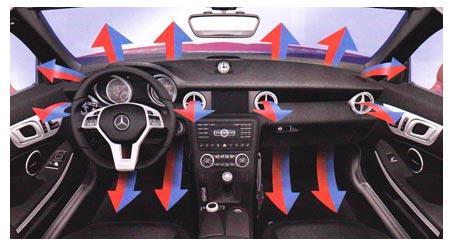 Автокондиционер, заправка автокондиционера, ремонт автокондиционера, сервис автомобильного кондиционера
